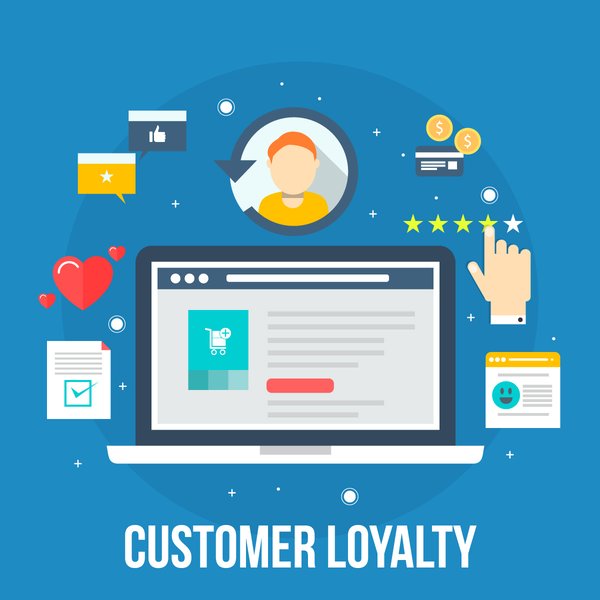 Creating LTV for your Furniture Customers