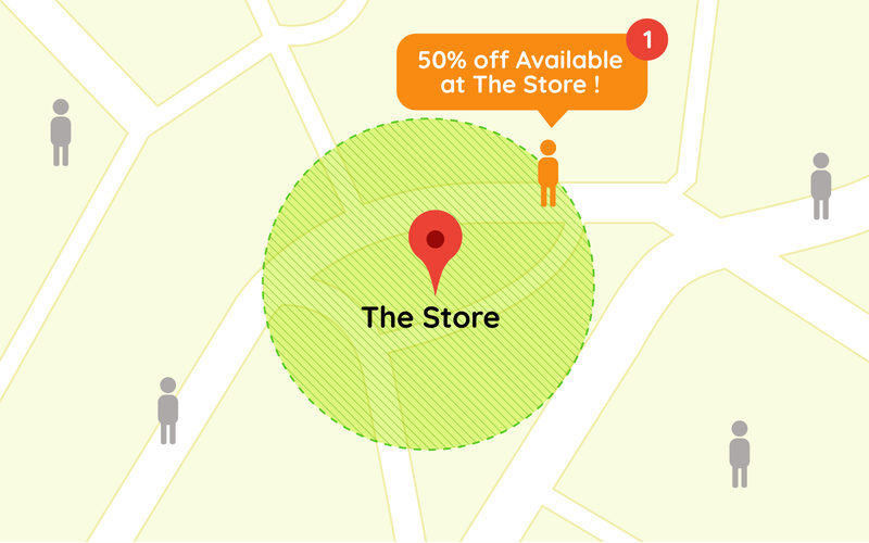 The Secret Marketing Weapon for Retailers: Geo-Targeting